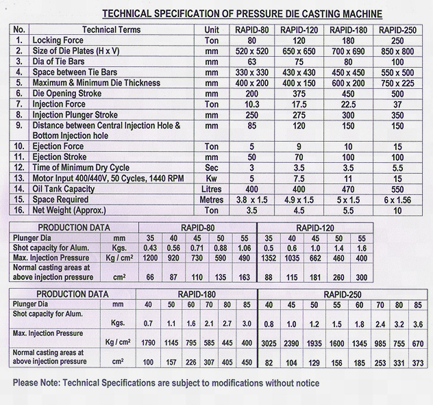 Die Casting Machine Technical Specifications